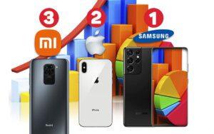 marcas de móviles más vendidas en 2021 ranking